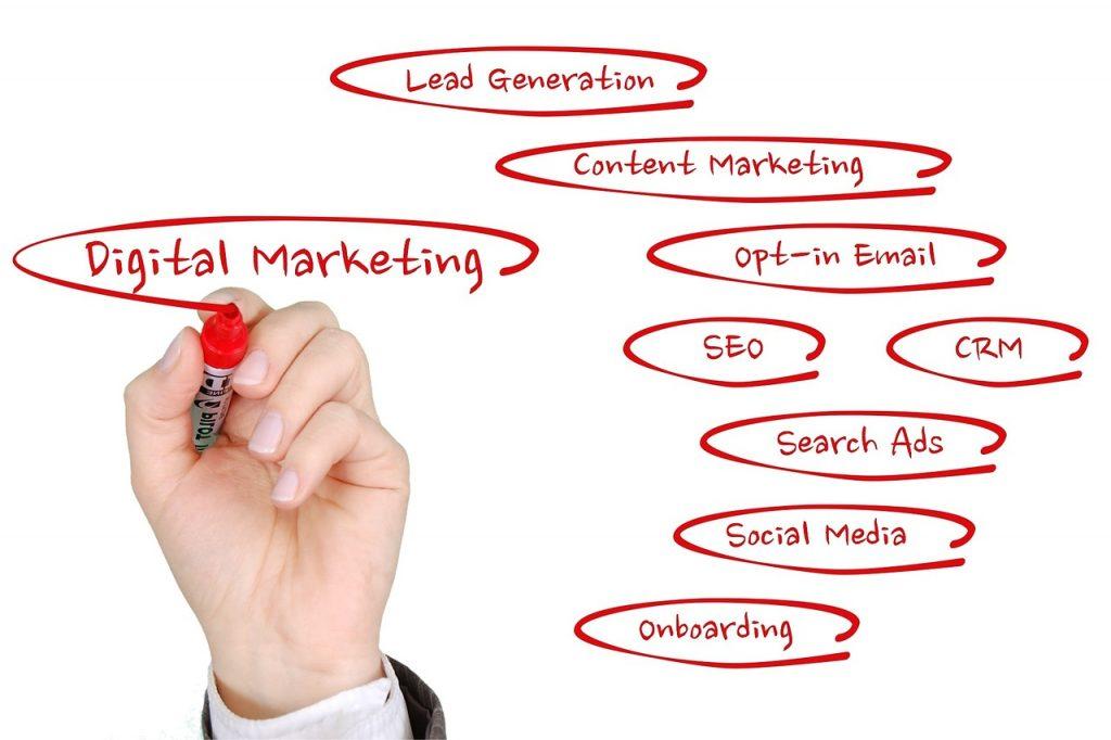 Automotive Digital Marketing Agency